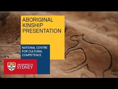 Sector 1: Welcome and Acknowledgement - Kinship Module - The University of Sydney