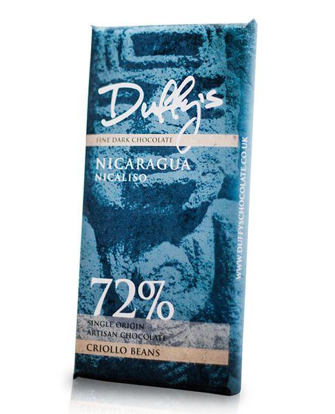 Nicaragua Nicaliso 72%