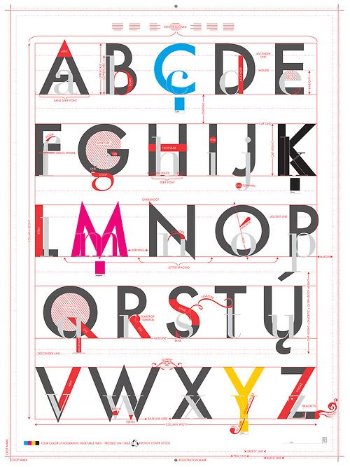 Type Anatomy I think this print was produced a couple of years ago but I saw again the other day and thought it might be useful to post here. The attractive Alphabet of Typeis more of a type anatomy infographic. Each letter models aspecifictypographicstructure together with the correct nomenclature;ears, loops, links, tittles, hooks, spines, tails, ligatures, and more. Produced by Patrick Mulligan and Ben Gibson.