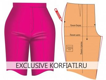 Elimination of defects trousers use translation tool to read. good illustrations regarding problems and solutions