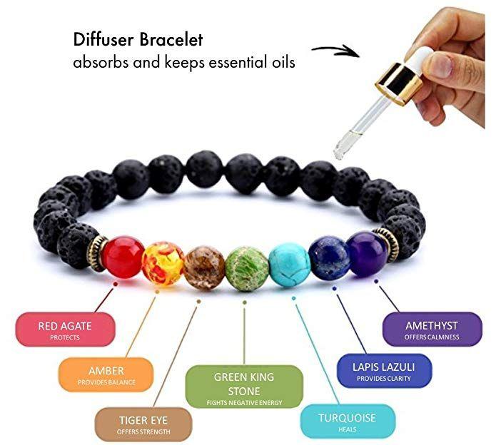 Believe London Chakra Bracelet With