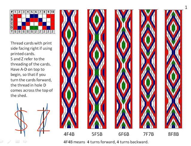 Ravelry: lnrskye's Simple tablet weaving 10 cards                                                                                                                                                      More