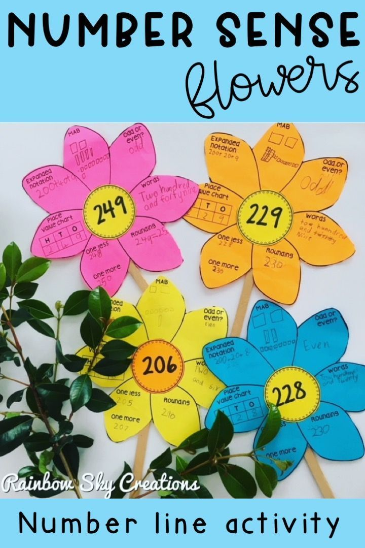 This number sense activity is perfect to teach your students about odd and even numbers, number lines, rounding  numbers, place value charts and representing numbers in MAB and word form. Use flowers to demonstrate and create a class number line. Printables come in versions for 2-digit, 3-digit and 4-digit numbers. Click on the link for a closer look for some spring math inspiration (Year 2, Year 3, Year 4, homeschool).