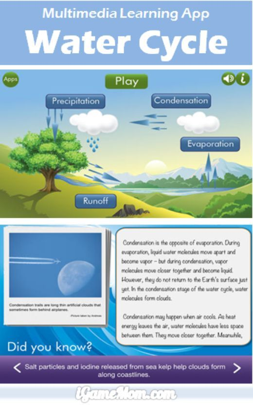 Multimedia Learning App About Water Cycle - make it easy to understand the science concepts. It is a great resource for water cycle activities and science experiments | iGameMom