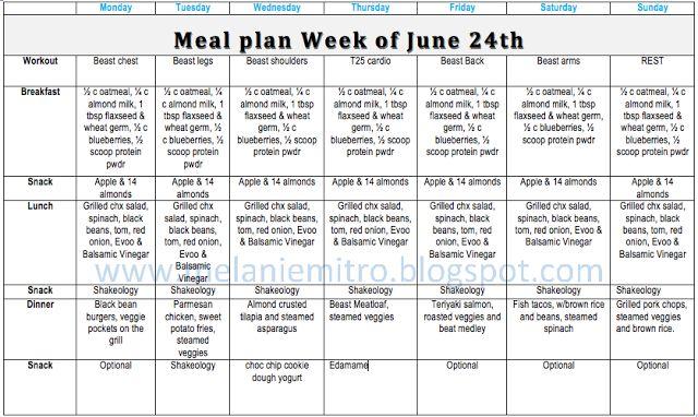 Week 1 Meal plan Body Beast/T25 Hybrid   eating clean ...