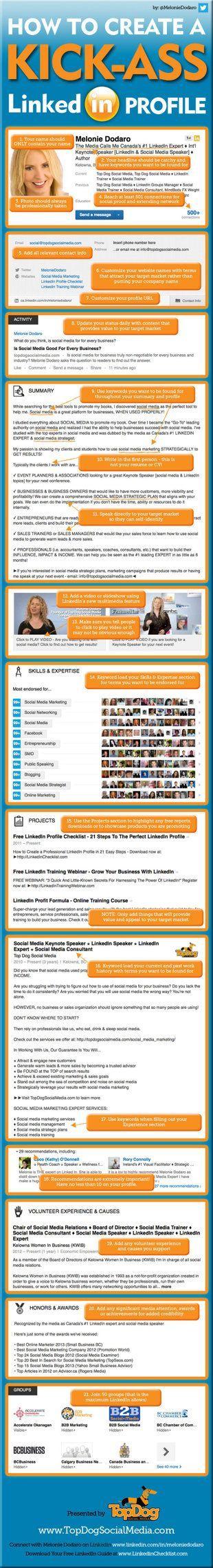 21 steps to create an awesome linkedin profile - Linkedin Resume Search