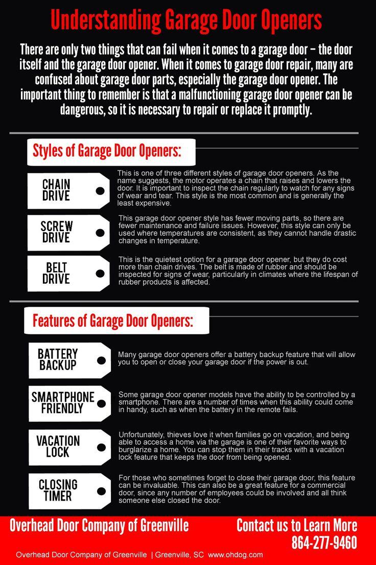 12 Best Images About Programming Help For Garage Door Openers On  Understanding Garage Door Openers Infographic