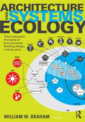 The Green Studio Handbook, Environmental Strategies for Schematic Design 2nd (second) edition