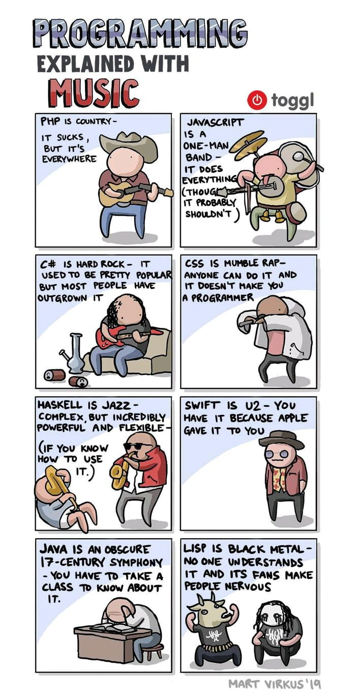 Javascript Is Dead God God Is Dead Javascript In 2020 Programming Humor Programmer Humor Coding Humor