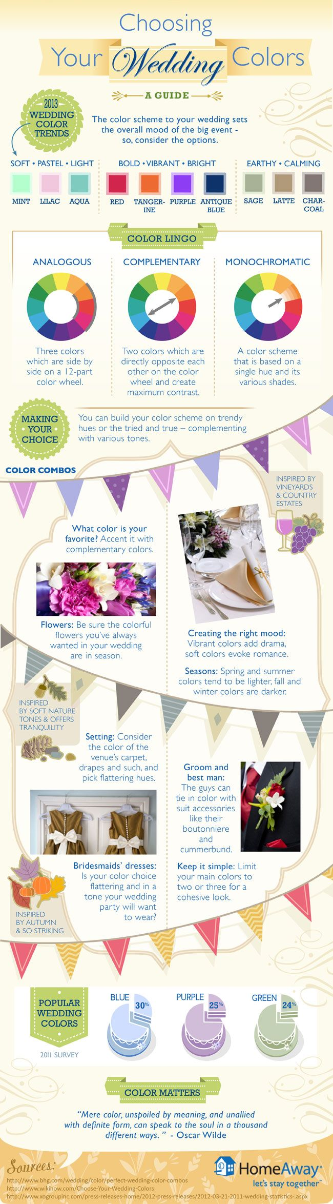 This is great if you need help figuring out what your wedding color scheme should be.