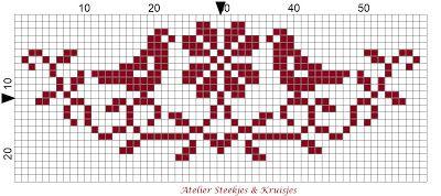 Steekjes & Kruisjes van Marijke: Gratis borduurpatronen