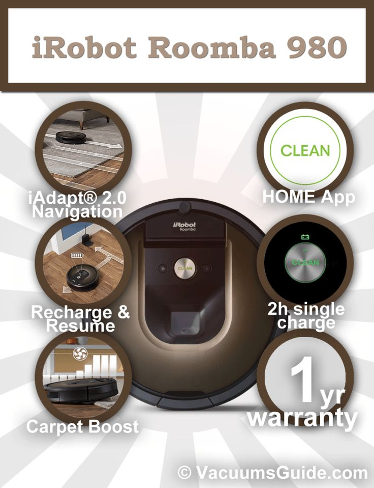 28 best Product Reviews images on Pinterest Vacuum cleaners
