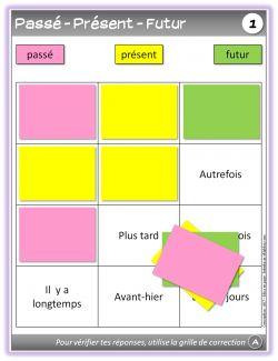 Jeu du tapis pour réviser les notions de français (existe aussi pour les maths…