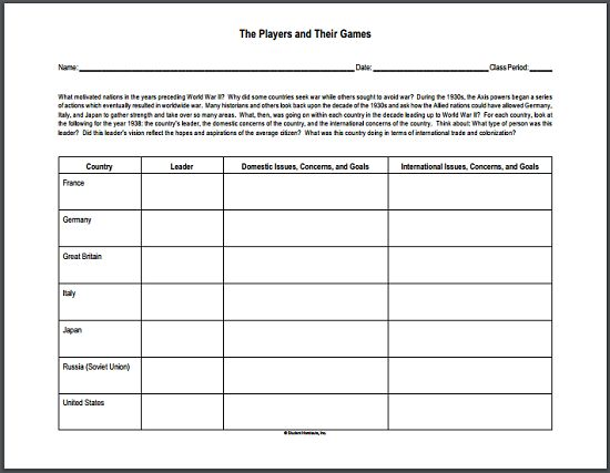 Citizenship In The World Worksheet Pdf citizenship in the world – Citizenship in the World Worksheet