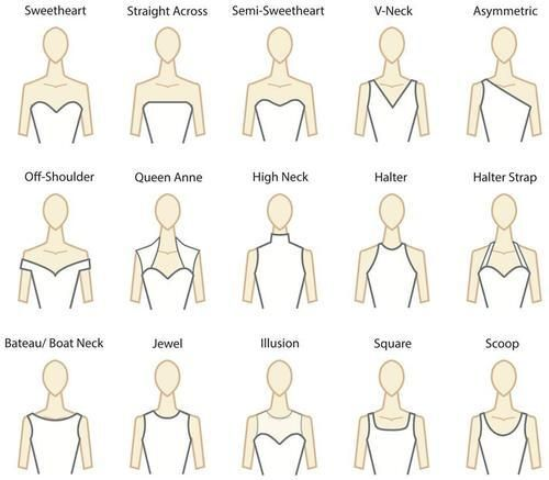 Neckline types of the dress (via twitter: @chu_song_u3u)