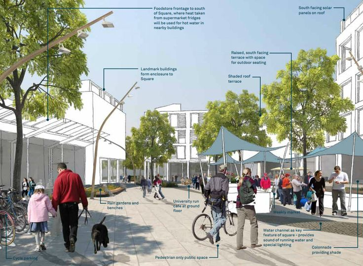 Everyday life – Via Development Vision Document. University of Cambridge is undertaking an ambitious new urban extension in North West Cambridge. The master plan for the development, prepared by Aecom, lays out the framework for a new district centered on a mixed academic and urban community.