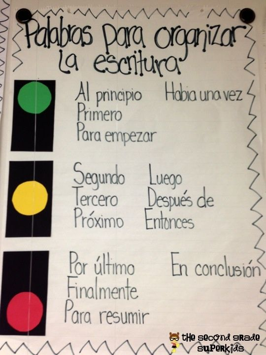 Spanish transition words anchor chart.  I have always done a similar poster, but like the stoplight connection.