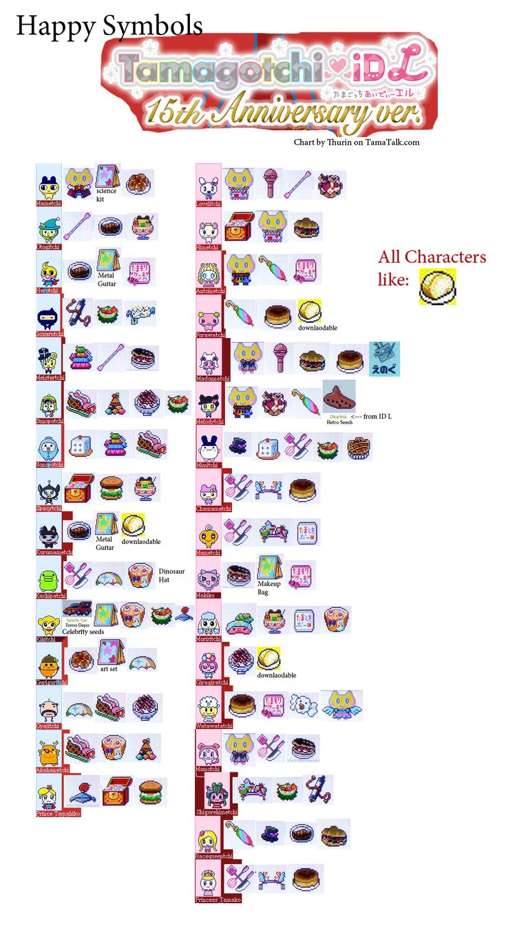 32 best gotchi images on pinterest consumer electronics crochet my tamagotchi idl 15th anniversary happy symbols chart geenschuldenfo Image collections