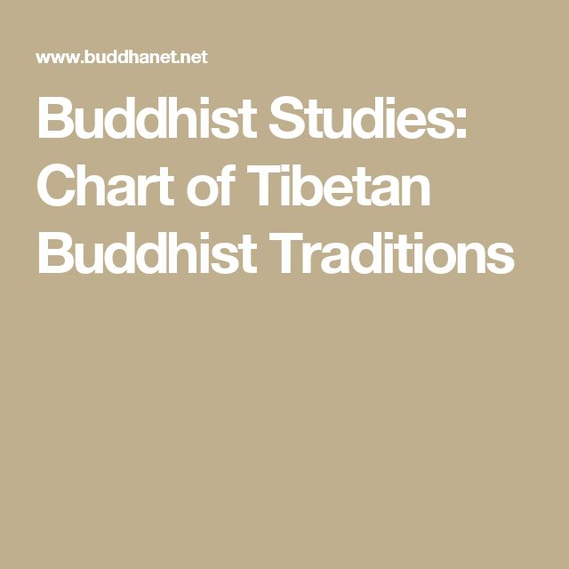 Buddhist Studies: Chart of Tibetan Buddhist Traditions