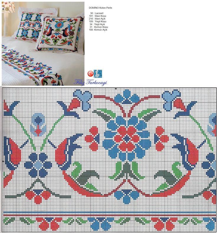 Bulamadığım bir çalışmamdı. Bu nedenle çok beklettim...Çini desenlerimize gösterdiğiniz yoğun ilgiden mutlu olduğumu bilmenizi isterim :) Designed and stitched by Filiz Türkocağı... ( İZNİK Chini )