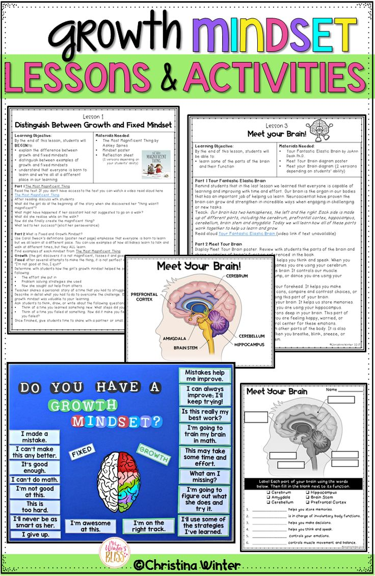Growth Mindset Lessons and Activities - Are you ready to start fostering a growth mindset culture with your elementary students and unsure where to start? This resource is designed with explicit, research based lessons, activities, anchor charts, and an interactive bulletin board to help your students distinguish between growth and fixed mindsets, how the brain learns, goal setting, and much more!