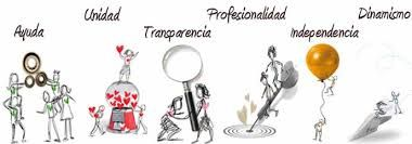 Image result for valores