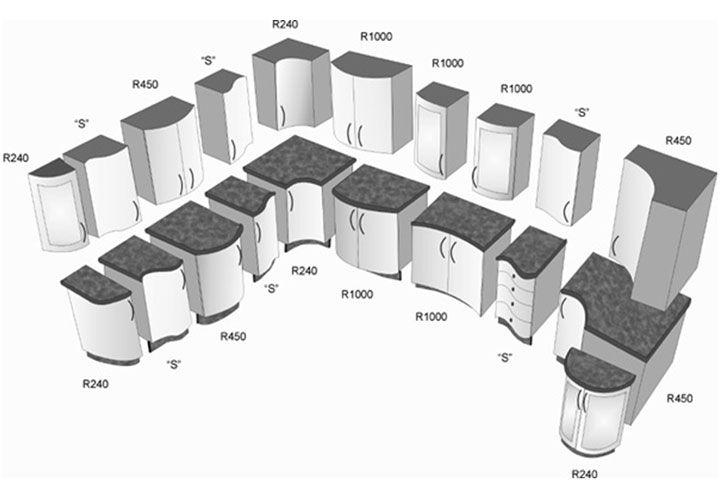 радиусные фасады для кухни своими руками