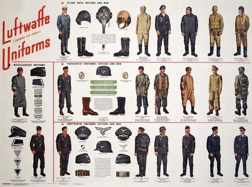 Luftwaffe uniforms.