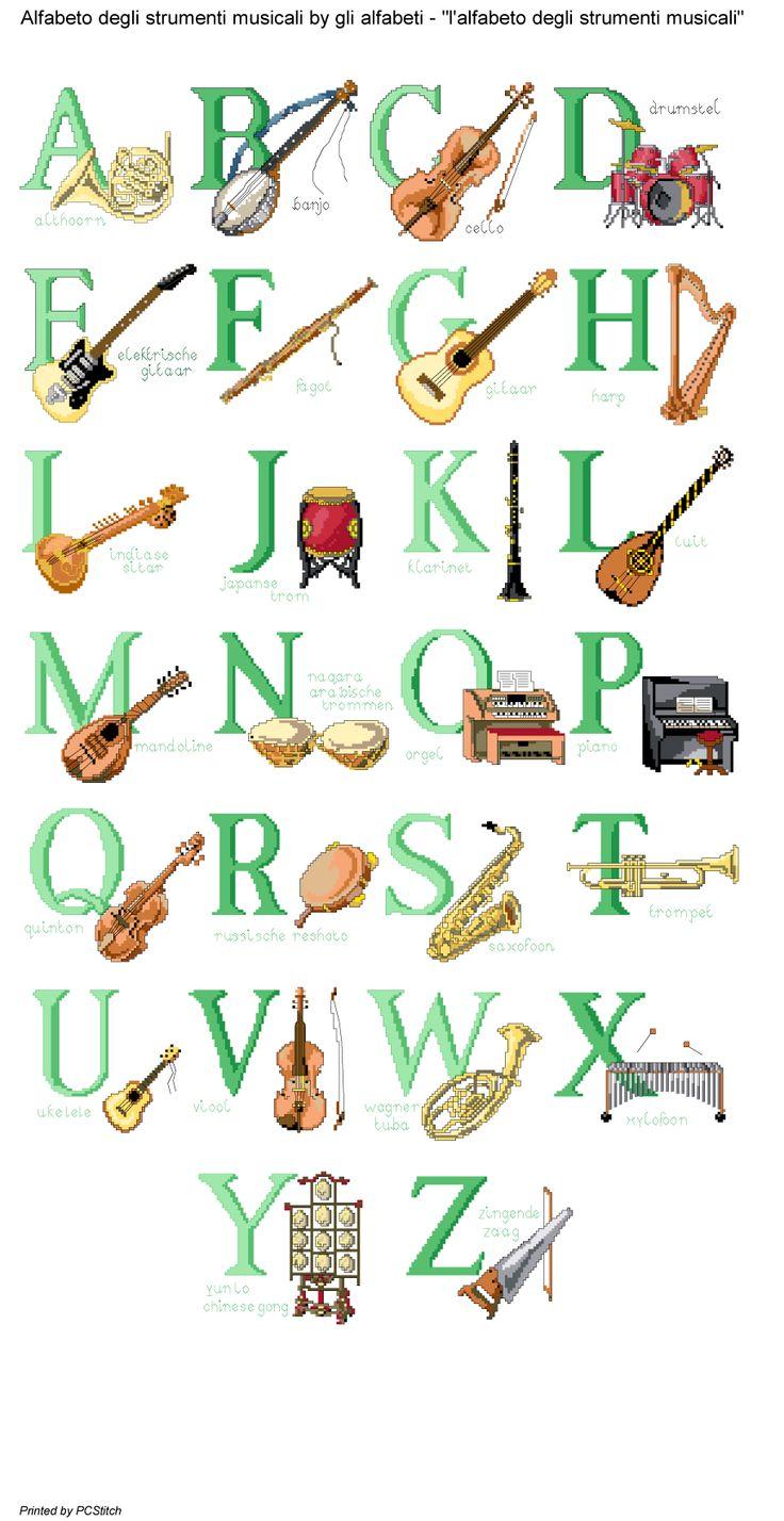 Alfabeto degli strumenti musicali: