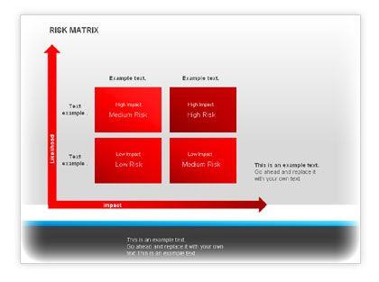 Risk Matrix Diagrams http://www.poweredtemplate.com/powerpoint-diagrams-charts/ppt-matrix-charts/00018/0/index.html