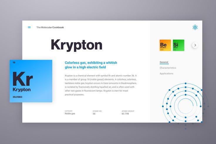 Krypton - Single Post UI