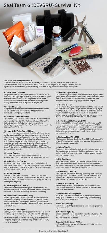 Seal Team 6 Survival Kit. Nitro-Pak Preparedness Center, Inc.
