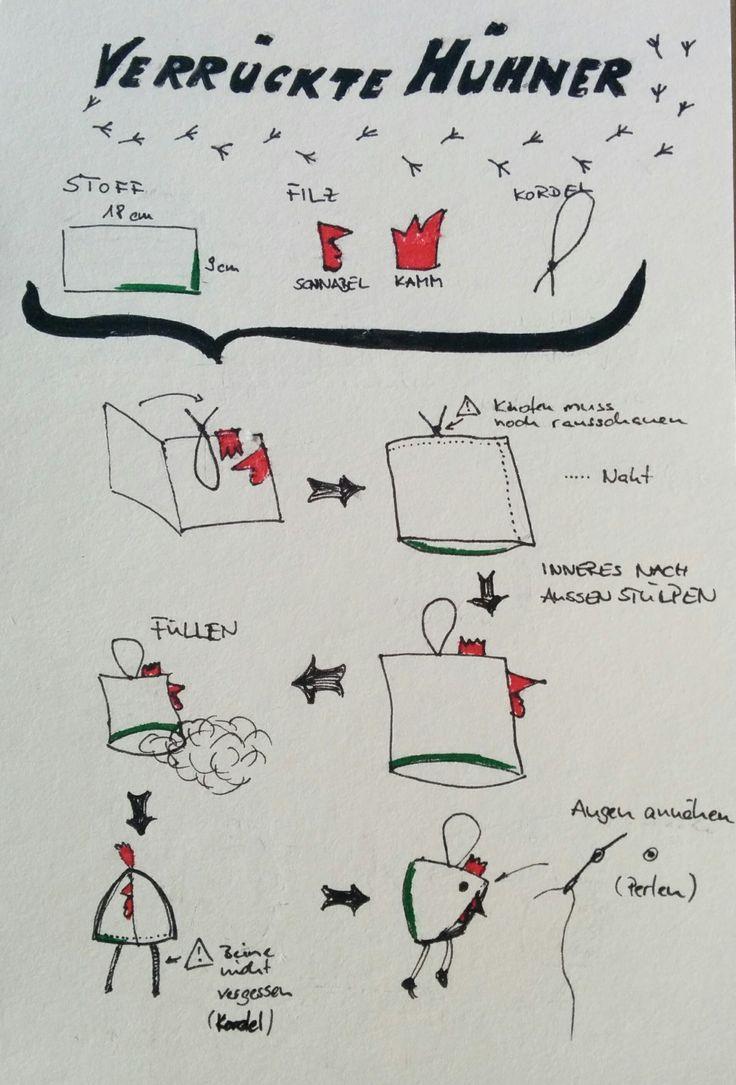 Tutorial Verrückte Hühner, Skizze, sketchnote