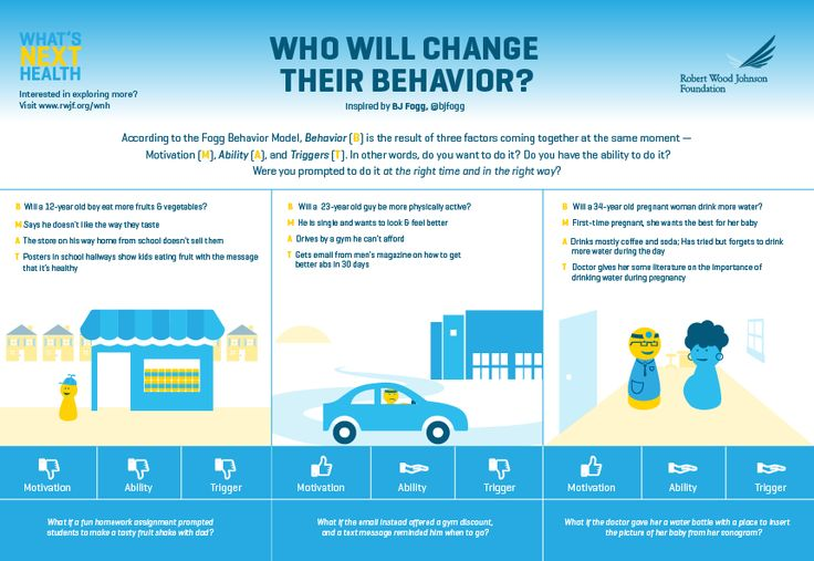 change their health behaviours Most influences tend to maintain behaviours, but some of the models propose  ways you can change this stability stage 1: understanding health behaviour.