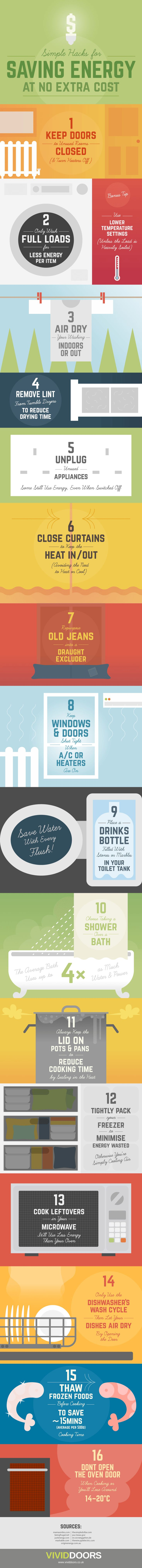 Average Electric Bill For 1 Bedroom Apartment Delectable Inspiration
