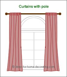 25 Best Ideas About Arch Window Treatments On Pinterest