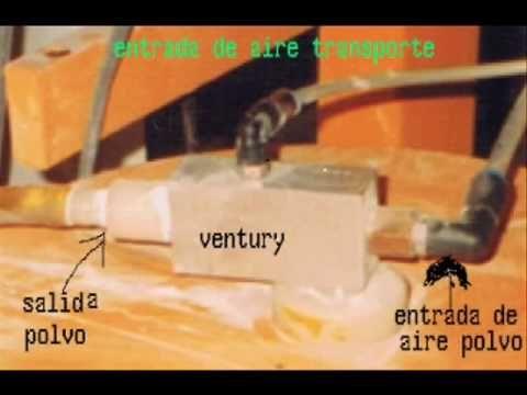 EQUIPOS DE PINTURA ELECTROSTATICA.avi - YouTube