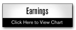 This Week s Key Earnings Reports #earning #reports #this #week http://earnings.remmont.com/this-week-s-key-earnings-reports-earning-reports-this-week-3/  #earning reports this week # This Week's Key Earnings Reports NEW YORK ( TheStreet ) — Today I am profiling earnings for eight stocks that I believe are the most important to track this week. Two are gold mining companies which have lagged the price of gold. Two are the major oils-energy stocks in the Dow Industrial Average. One is a…