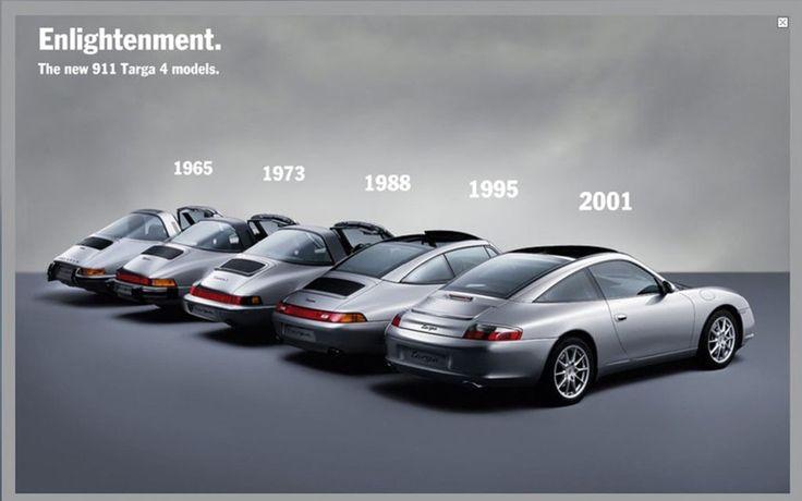 Porsche 911 Targa 1965 - 2001 - Galerie, photo 13/50 - Le Guide de l'auto