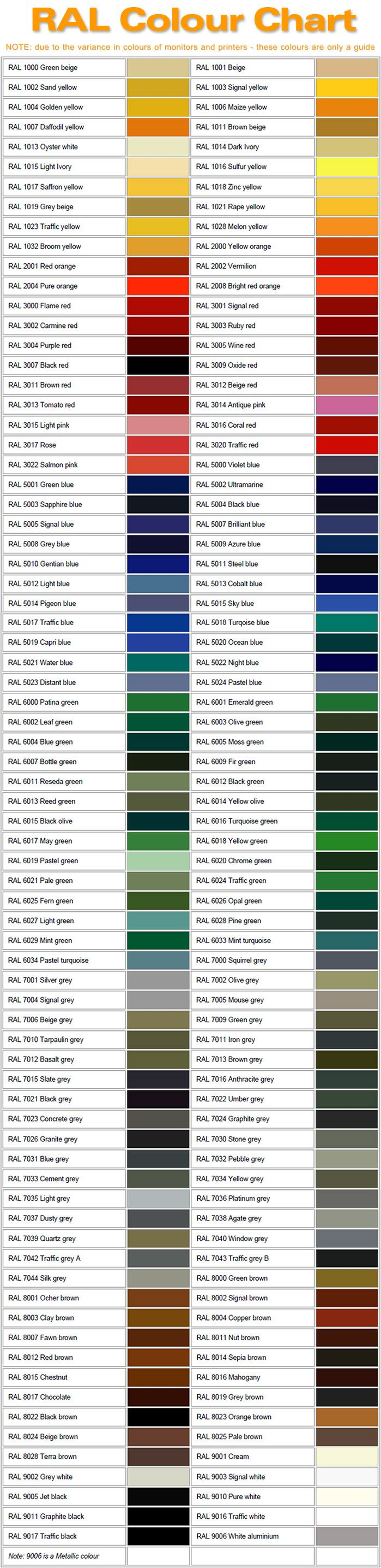 How to Choose a Colour Scheme with Colour Wheels and RAL Charts