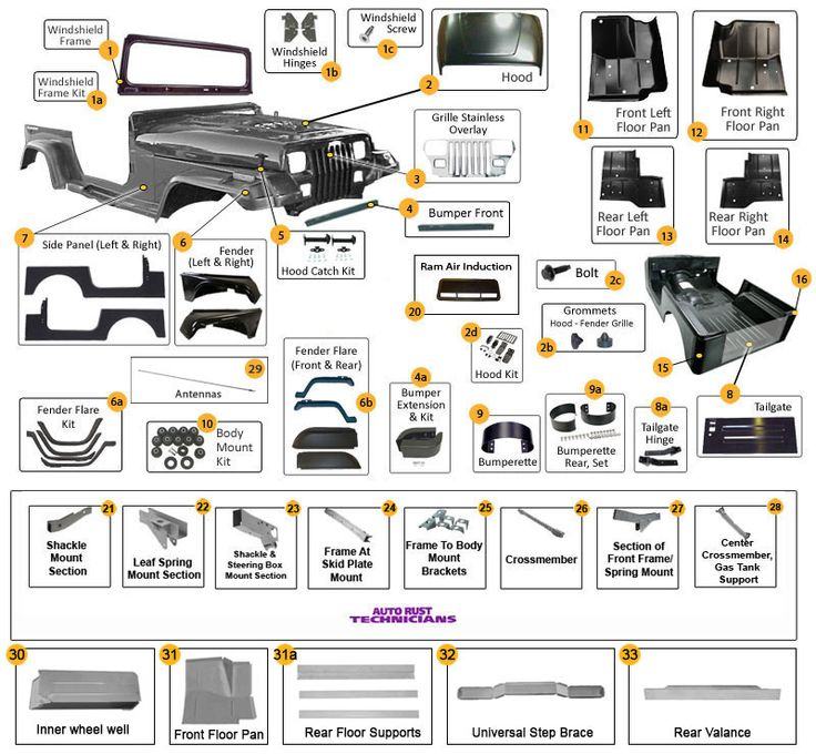 Jeep Wrangler YJ Body Parts Diagram                                                                                                                                                                                 More