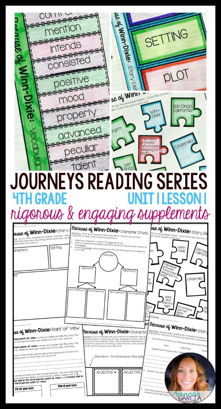 Go back to school with your Journeys reading series lessons prepped and ready to go! Fourth graders love these interactive notebook supplements and other fun pages! And you'll love that your reading lessons for the week are ready to go! Aligned to the curriculum and the common core for 4th grade.