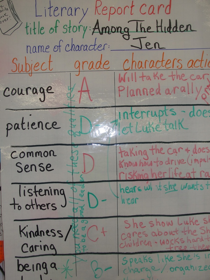 Character report card language arts sequencing