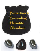 Protection and Grounding Kit