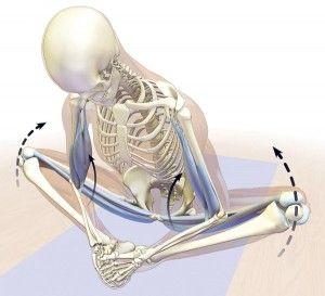 Blessure au genou et pratique du yoga