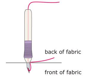 Using a punch needle