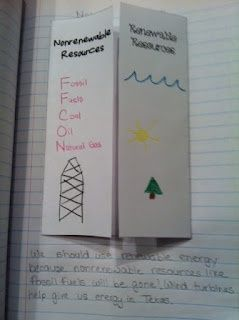 This is a Natural Resources foldable we could use for our unit. On the front flaps It separates out renewable from nonrenewable and help students to see differences. Then on the inside flaps they could list the renewable and non renewable resources in Texas.
