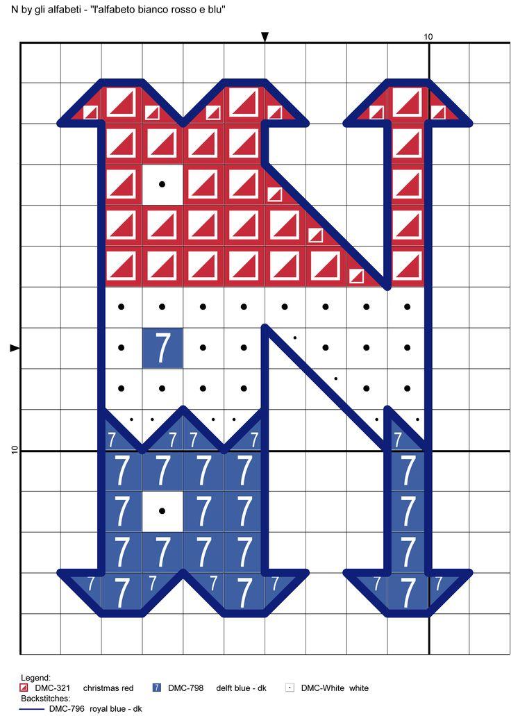 alfabeto bianco rosso e blu N