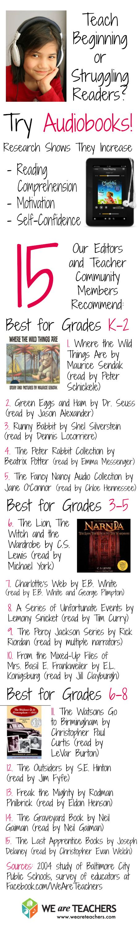 15 Fantastic Audiobooks for Grades K-8 - When it's reading time, you don't necessarily think about students pulling headphones and iPods out of their desks rather than a worn paperback. But audiobooks can be a fantastic learning tool, especially for beginning and struggling readers. We asked our Facebook community to share some of their favorite titles to use in the classroom. Discover their favorites below.