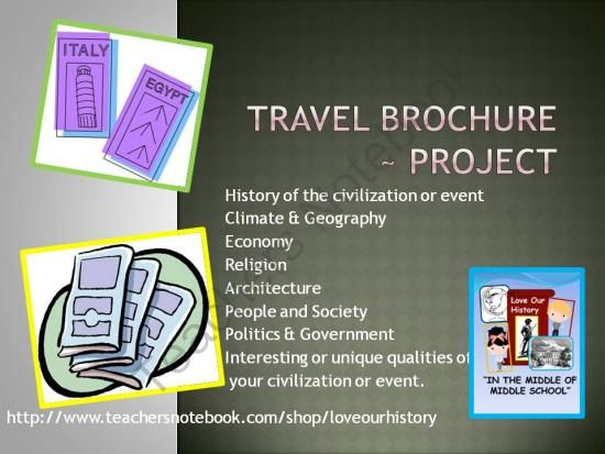 Travel Brochure Historial Event Or Civilization Activity
